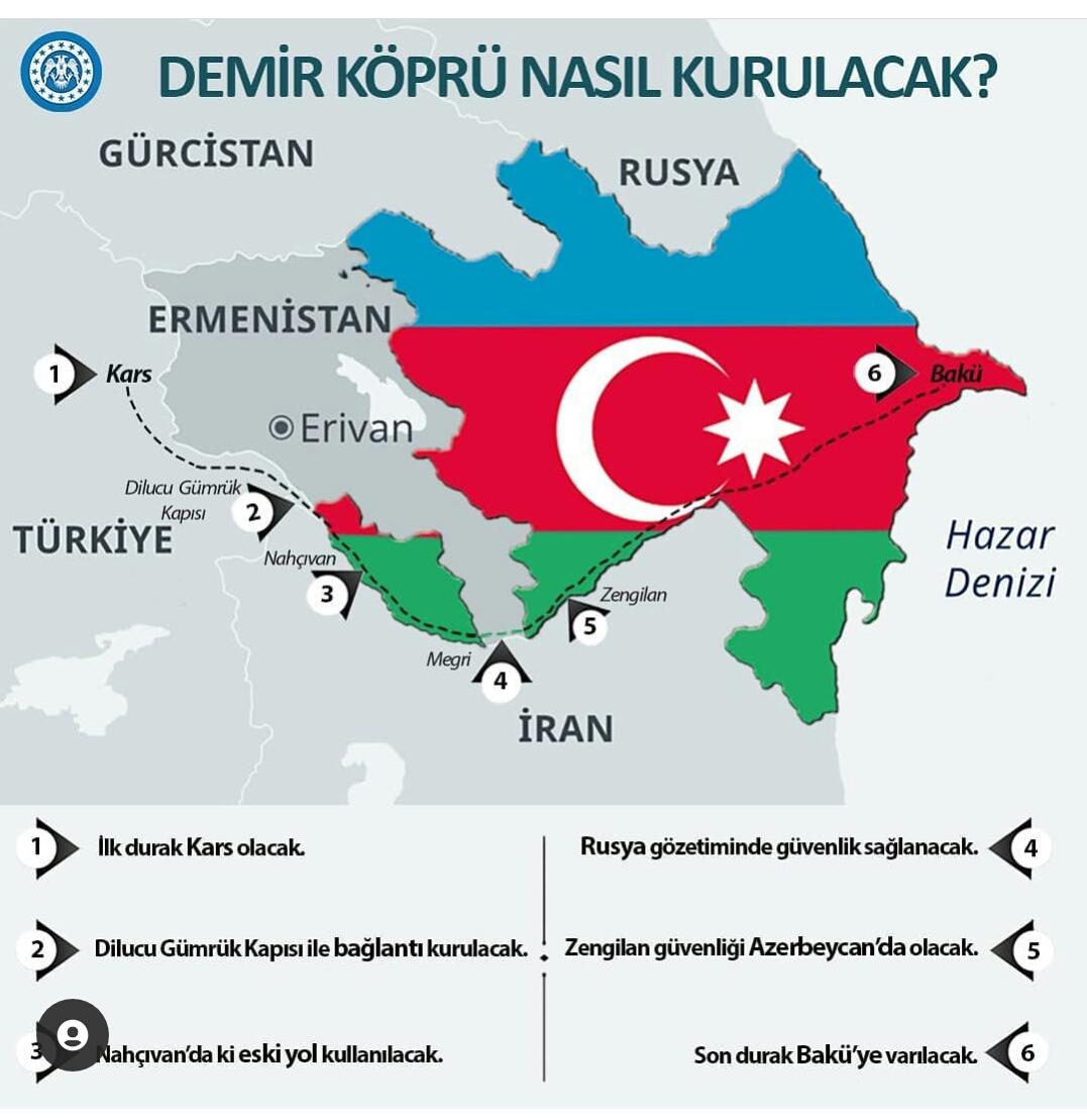 AZERBAYCAN-DEMIR-YOLU-PROJESI